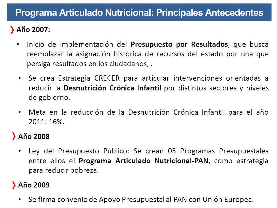 Programa Articulado Nutricional: Principales Antecedentes
