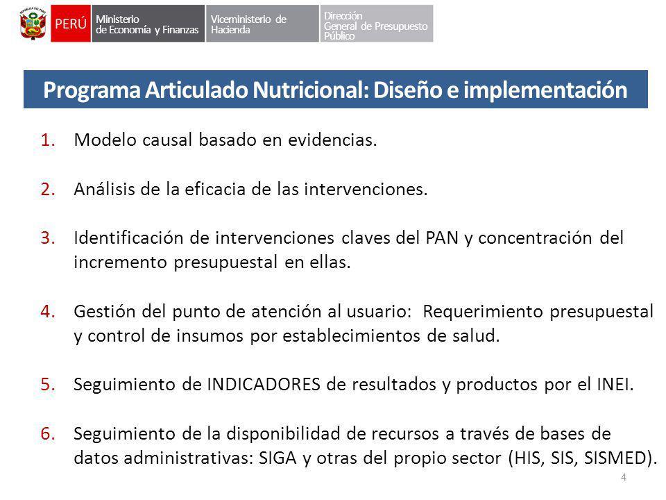 Programa Articulado Nutricional: Diseño e implementación