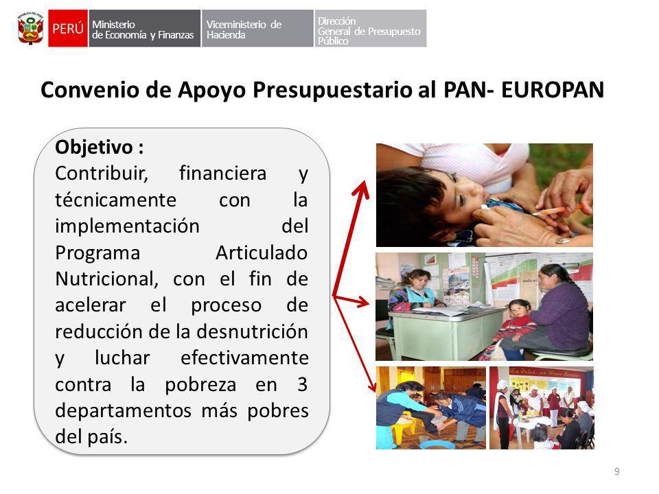Convenio de Apoyo Presupuestario al PAN- EUROPAN