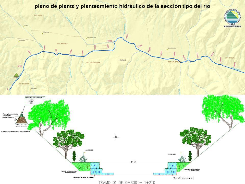 plano de planta y planteamiento hidráulico de la sección tipo del río