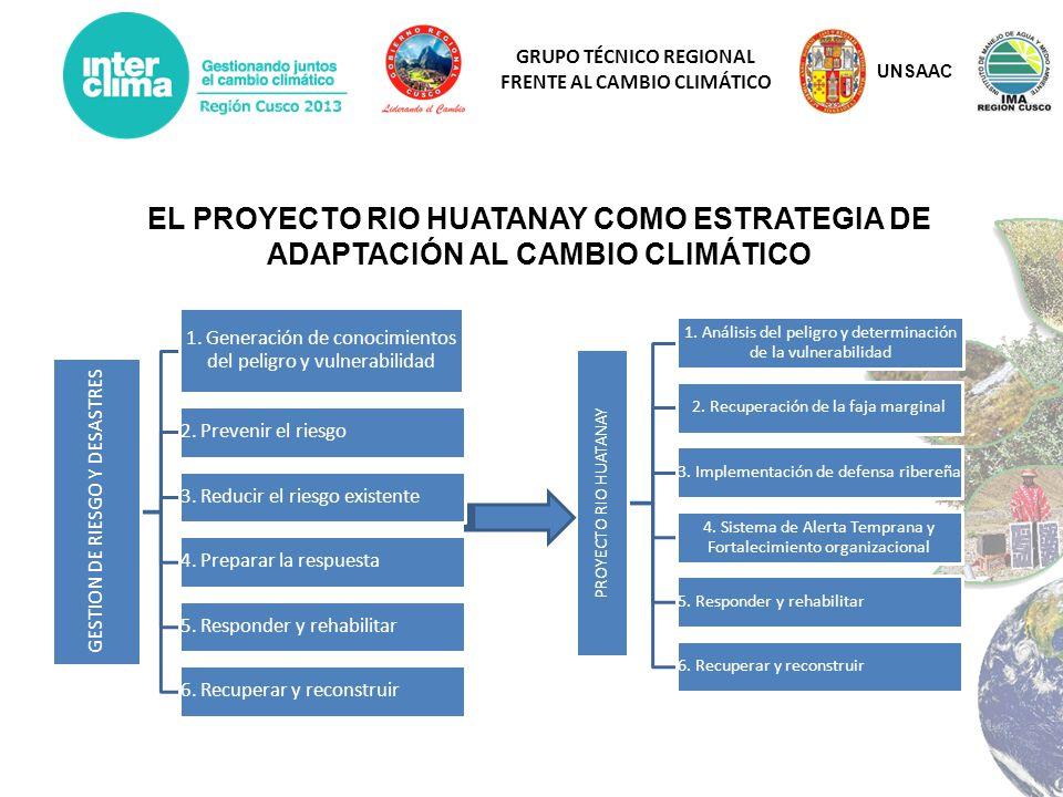 UNSAAC EL PROYECTO RIO HUATANAY COMO ESTRATEGIA DE ADAPTACIÓN AL CAMBIO CLIMÁTICO. GESTION DE RIESGO Y DESASTRES.