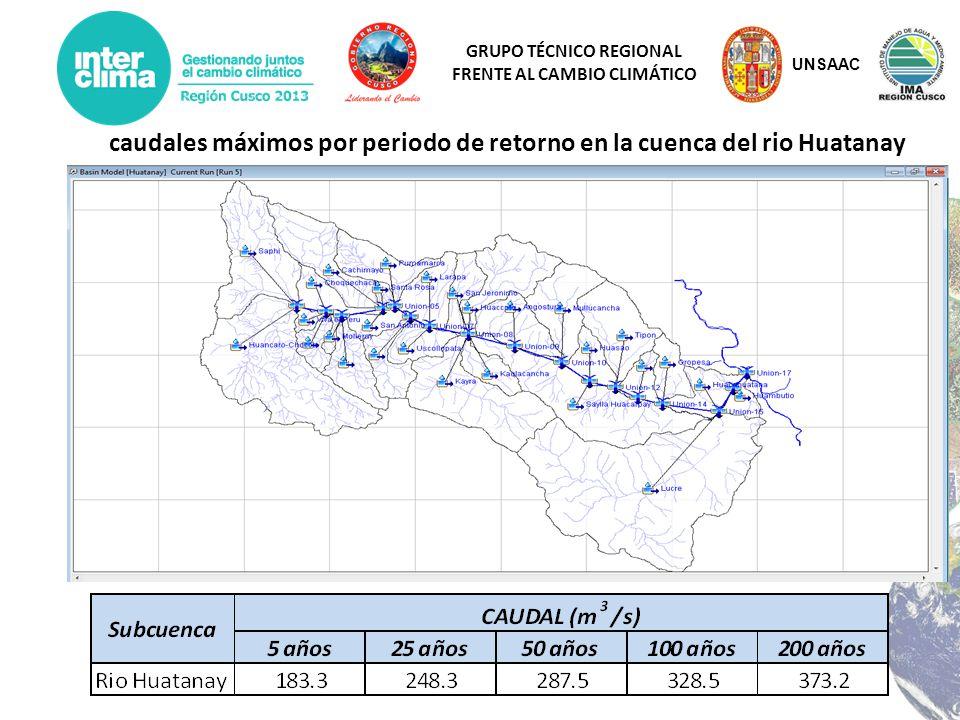 caudales máximos por periodo de retorno en la cuenca del rio Huatanay