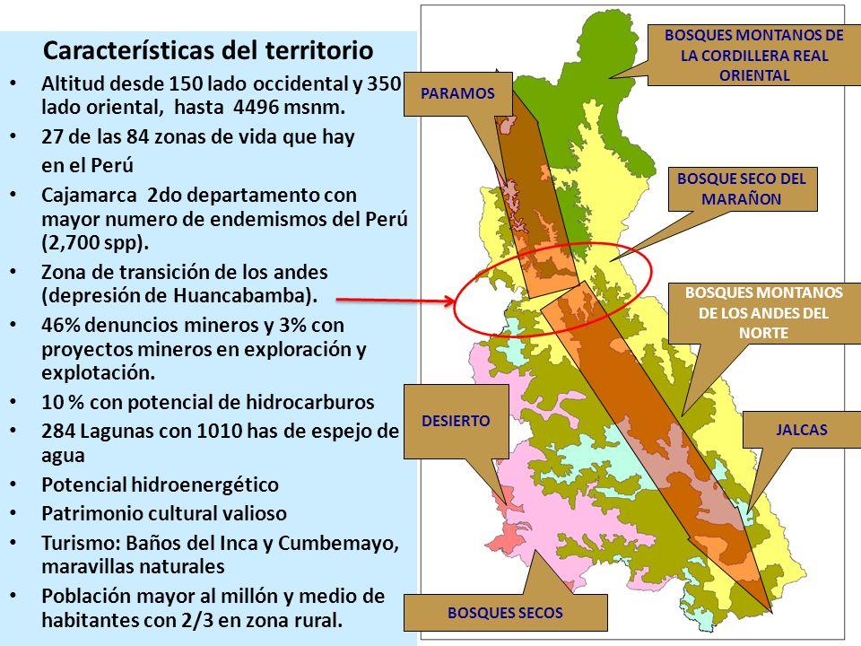 Características del territorio