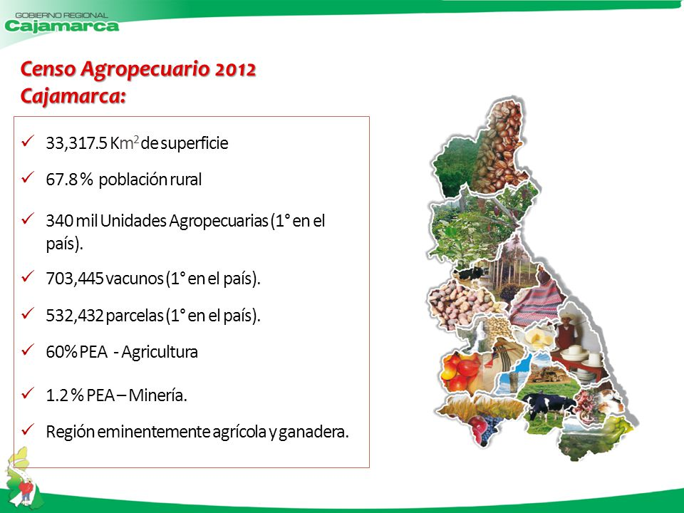 Censo Agropecuario 2012 Cajamarca: