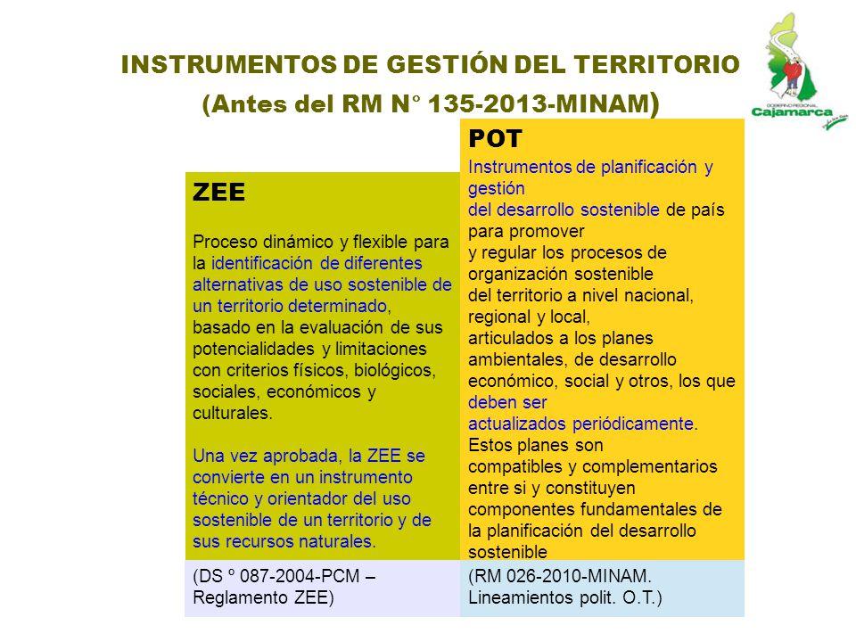 INSTRUMENTOS DE GESTIÓN DEL TERRITORIO