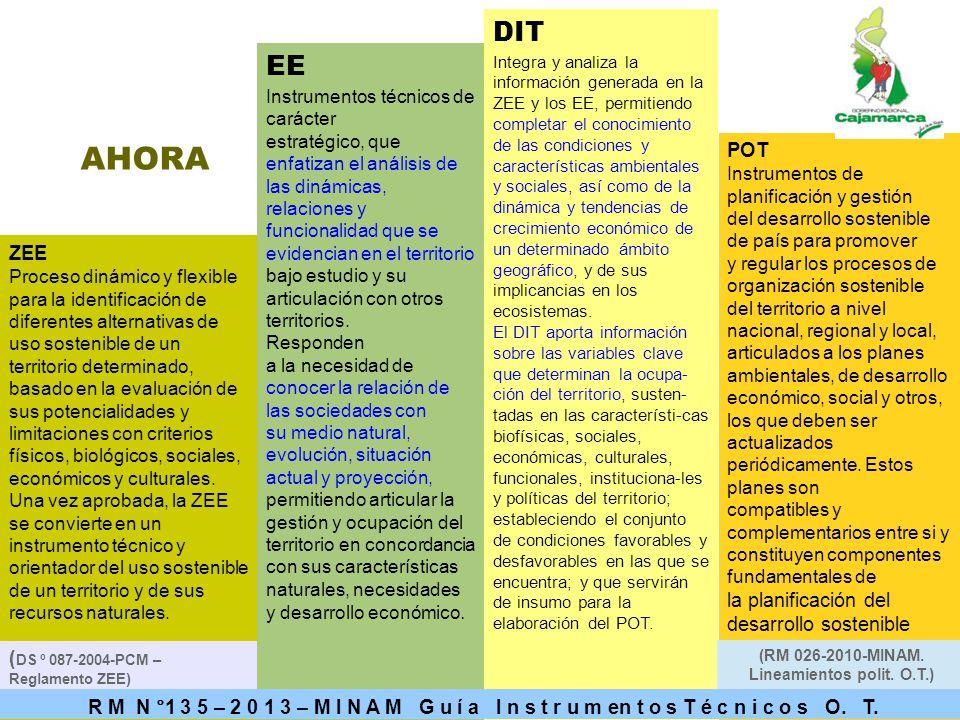 (RM 026-2010-MINAM. Lineamientos polit. O.T.)