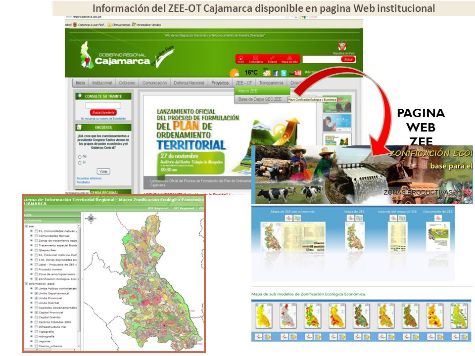 PAGINA WEB ZEE Cajamarca