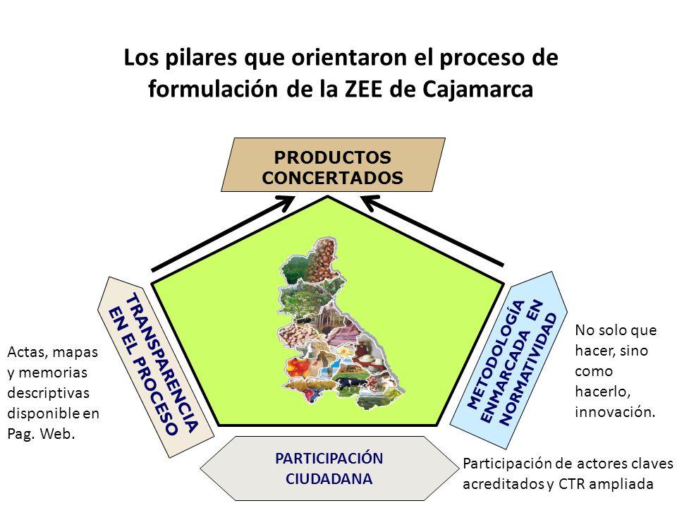 Los pilares que orientaron el proceso de formulación de la ZEE de Cajamarca