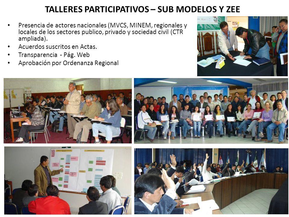 TALLERES PARTICIPATIVOS – SUB MODELOS Y ZEE