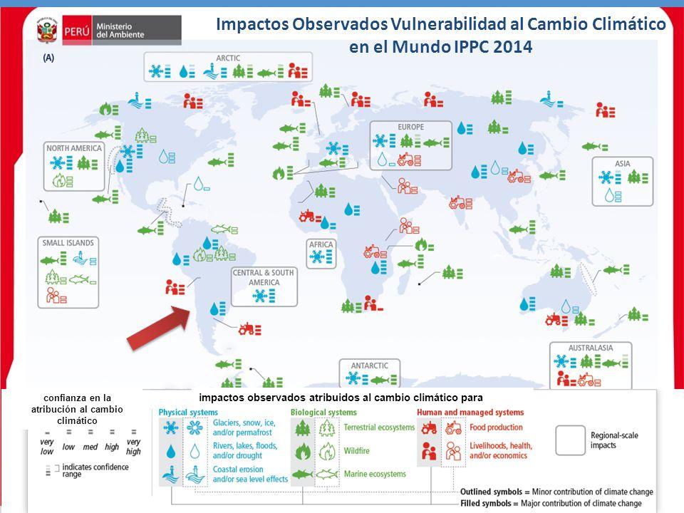 Impactos Observados Vulnerabilidad al Cambio Climático