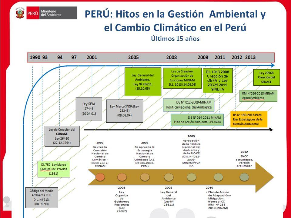 PERÚ: Hitos en la Gestión Ambiental y el Cambio Climático en el Perú