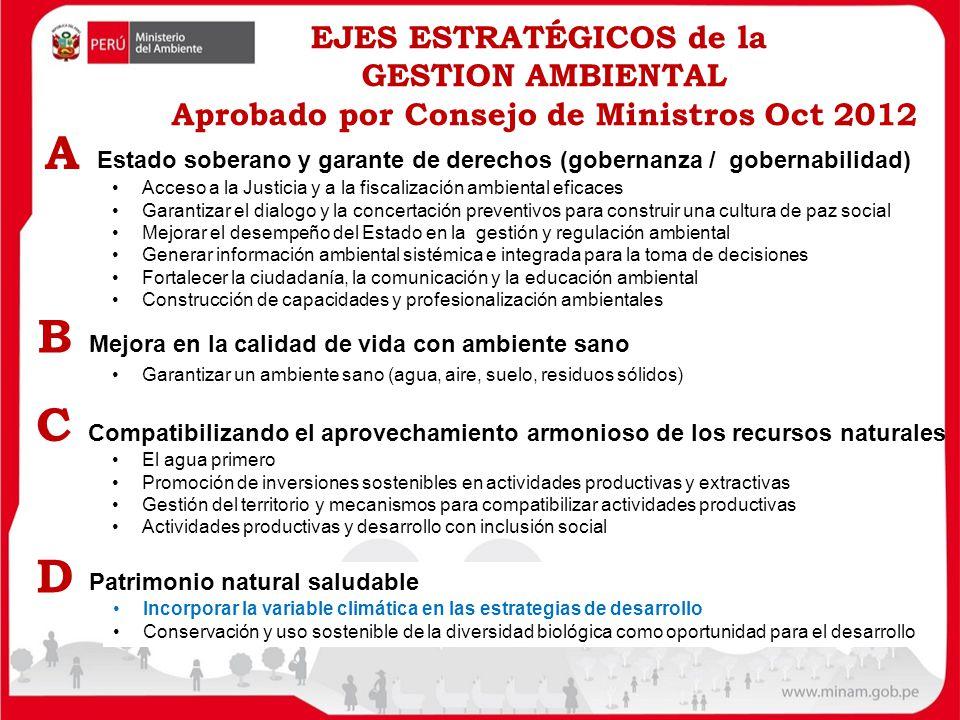 EJES ESTRATÉGICOS de la Aprobado por Consejo de Ministros Oct 2012