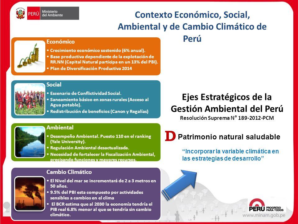 D Contexto Económico, Social, Ambiental y de Cambio Climático de Perú