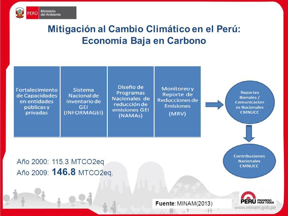 Mitigación al Cambio Climático en el Perú: Economía Baja en Carbono
