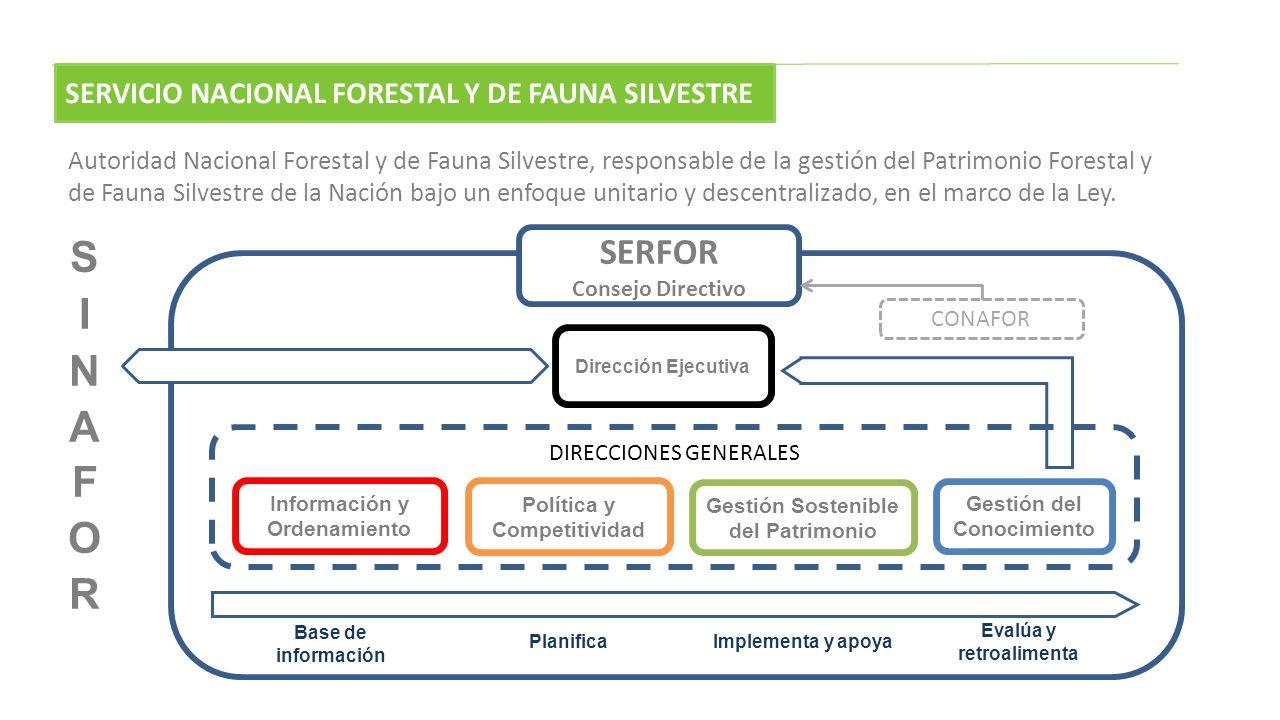 SINAFOR SERFOR SERVICIO NACIONAL FORESTAL Y DE FAUNA SILVESTRE