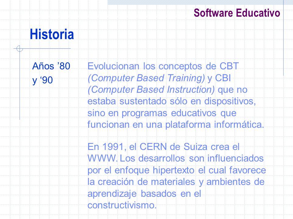 HistoriaAños '80. y '90.