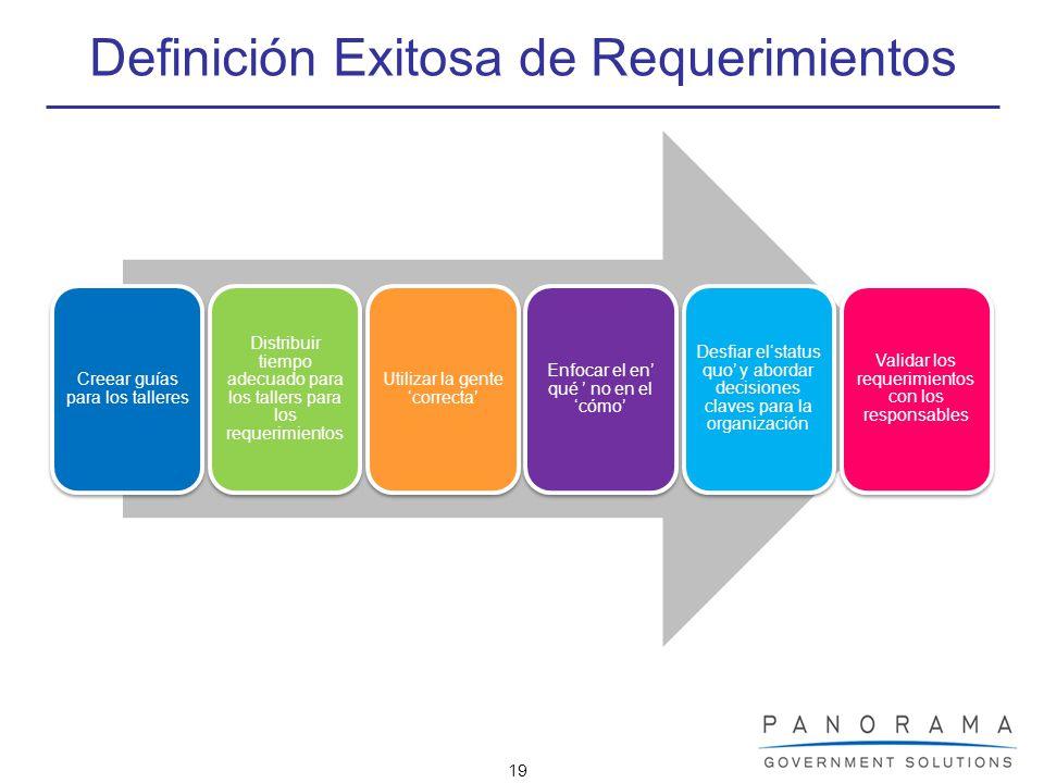 Definición Exitosa de Requerimientos