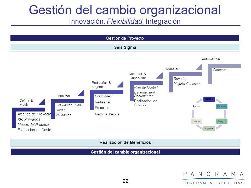 Realización de Beneficios Gestión del cambio organizacional