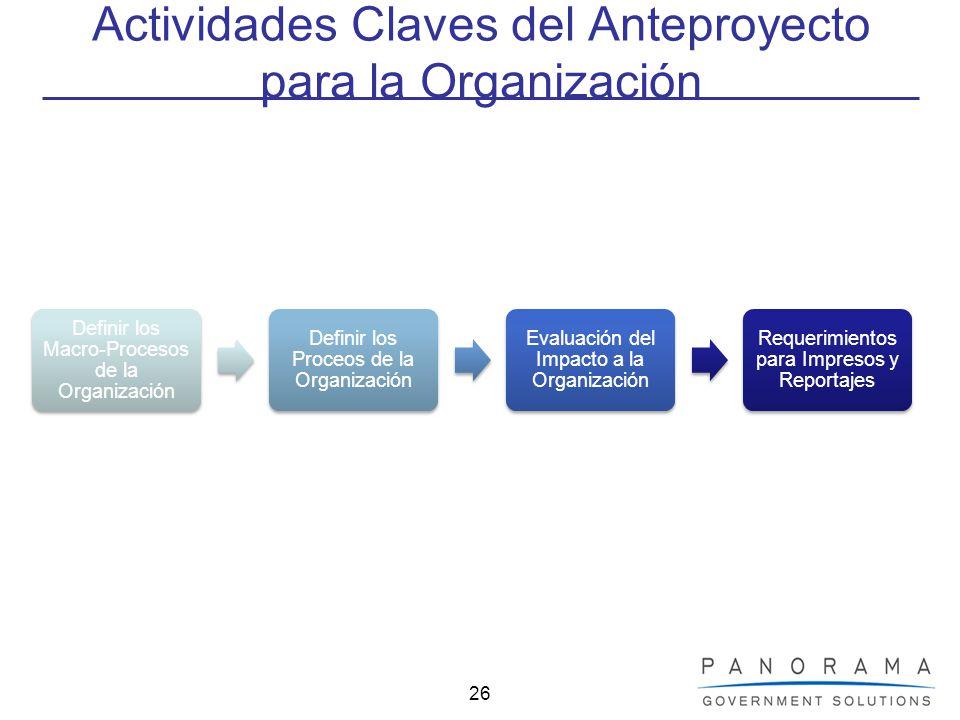 Actividades Claves del Anteproyecto para la Organización
