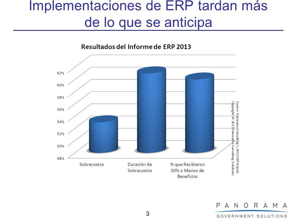 Implementaciones de ERP tardan más de lo que se anticipa