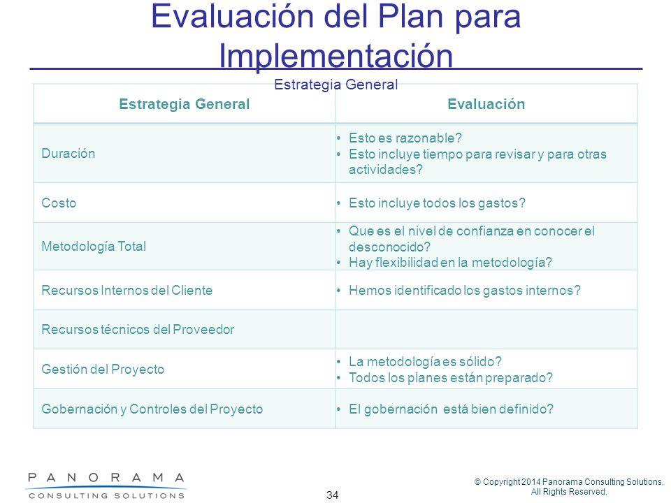 Evaluación del Plan para Implementación