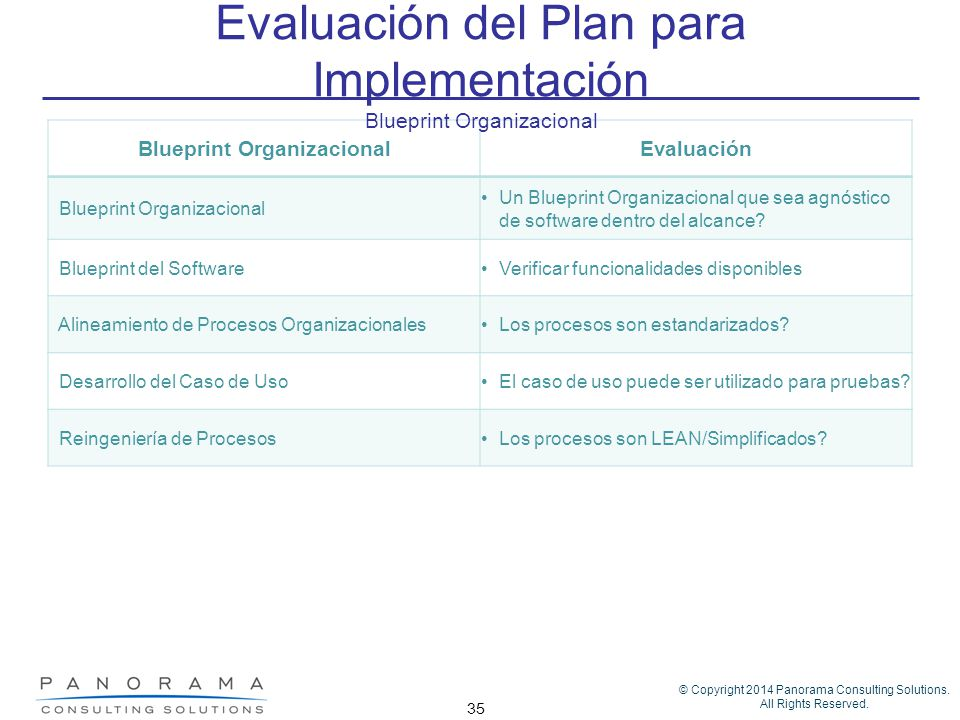 Blueprint Organizacional