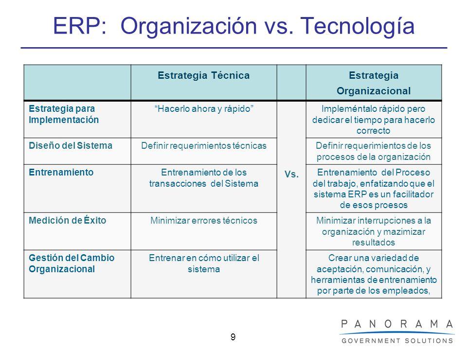 ERP: Organización vs. Tecnología