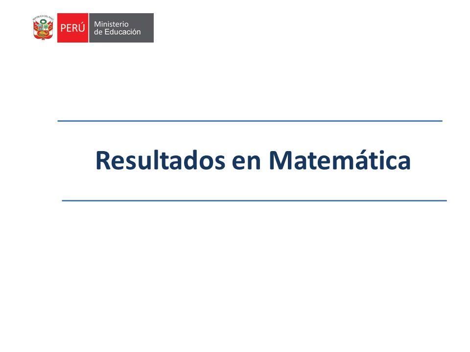 Resultados en Matemática