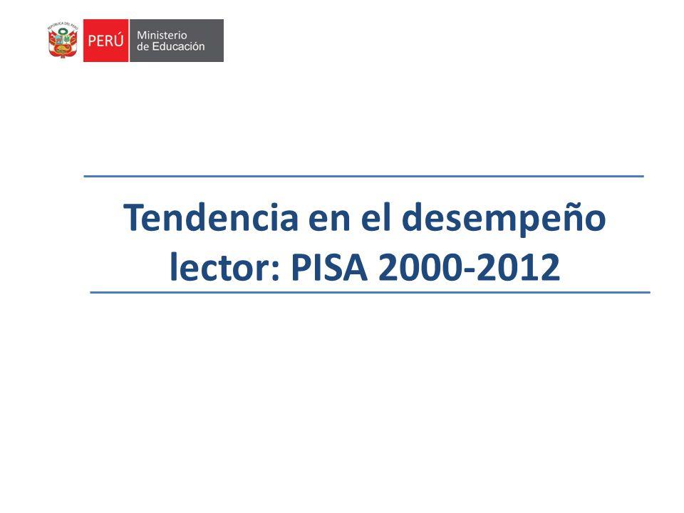 Tendencia en el desempeño lector: PISA 2000-2012