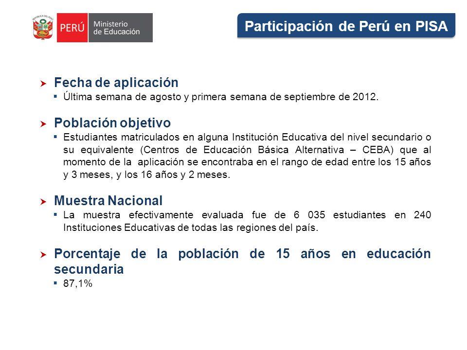 Participación de Perú en PISA