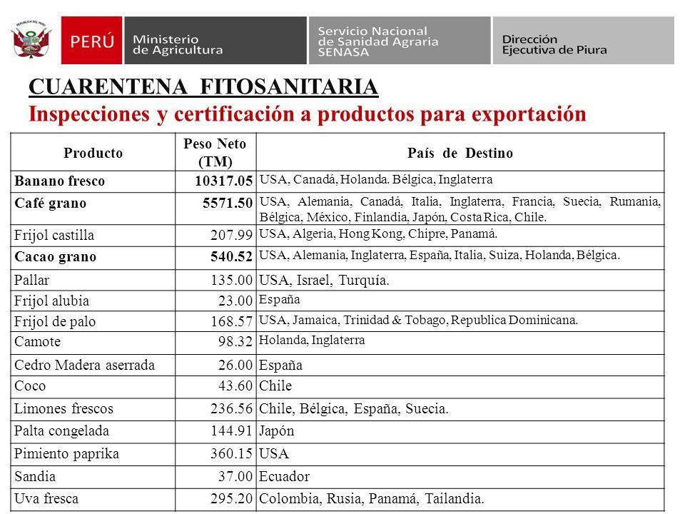 CUARENTENA FITOSANITARIA Inspecciones y certificación a productos para exportación
