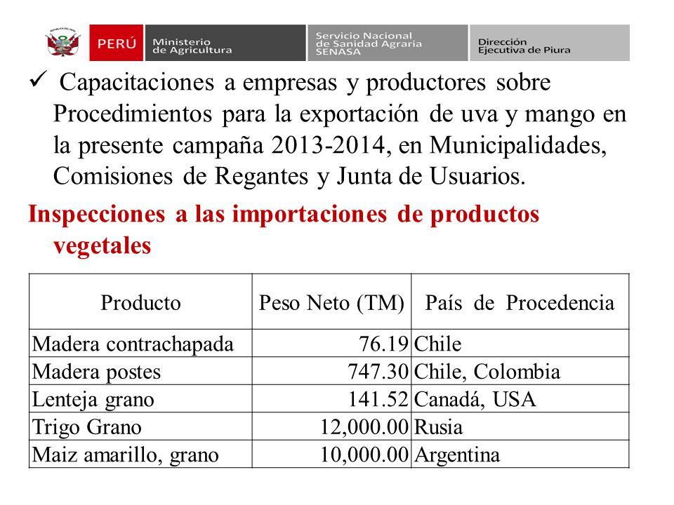 Inspecciones a las importaciones de productos vegetales