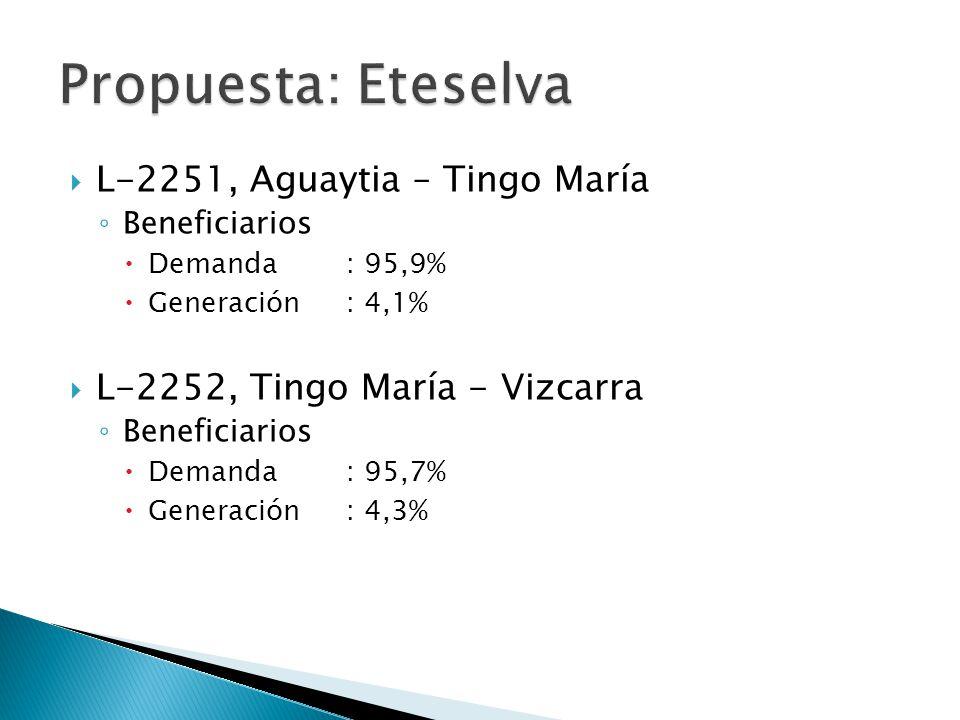 Propuesta: Eteselva L-2251, Aguaytia – Tingo María