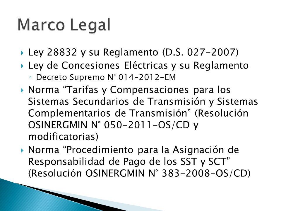 Marco Legal Ley 28832 y su Reglamento (D.S. 027-2007)