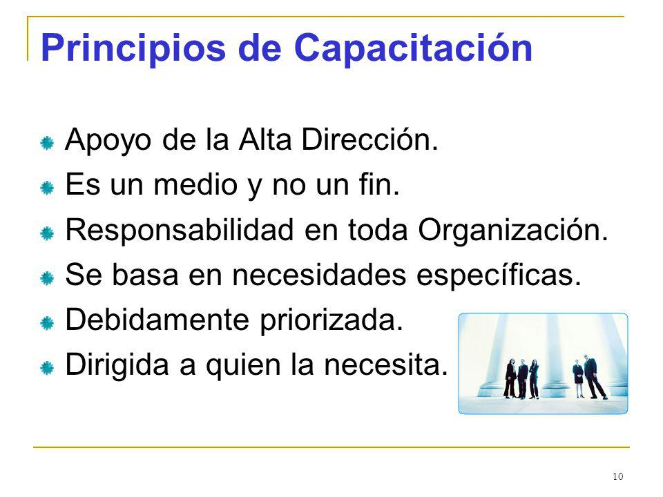 Principios de Capacitación