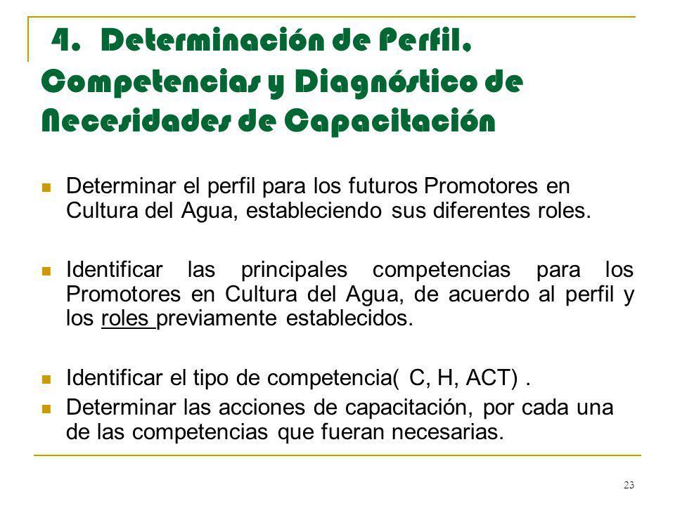 4. Determinación de Perfil, Competencias y Diagnóstico de Necesidades de Capacitación