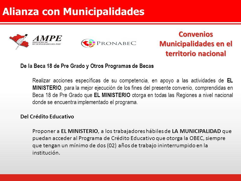 Convenios Municipalidades en el territorio nacional