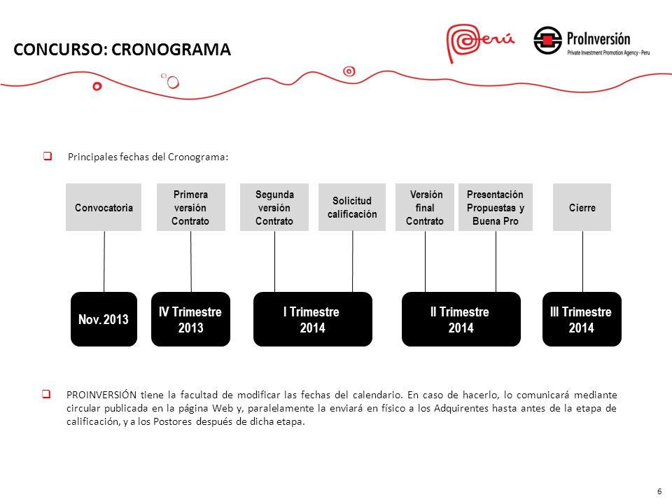 CONCURSO: CRONOGRAMA Nov. 2013 IV Trimestre 2013 I Trimestre 2014