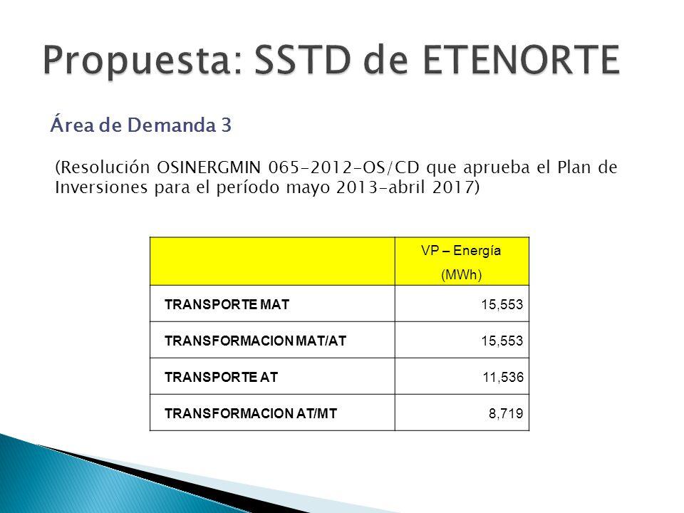 Propuesta: SSTD de ETENORTE
