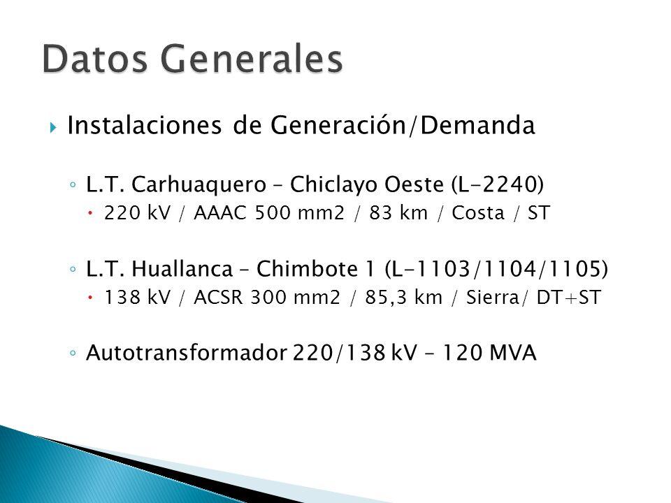 Datos Generales Instalaciones de Generación/Demanda
