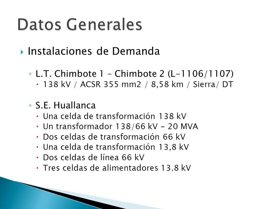 Datos Generales Instalaciones de Demanda