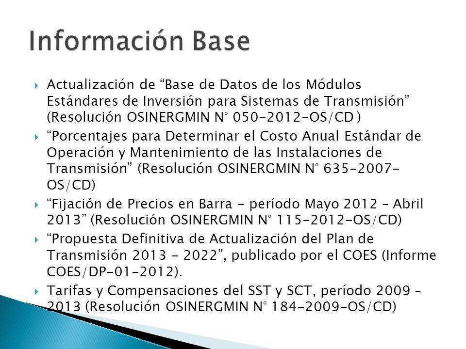Información Base