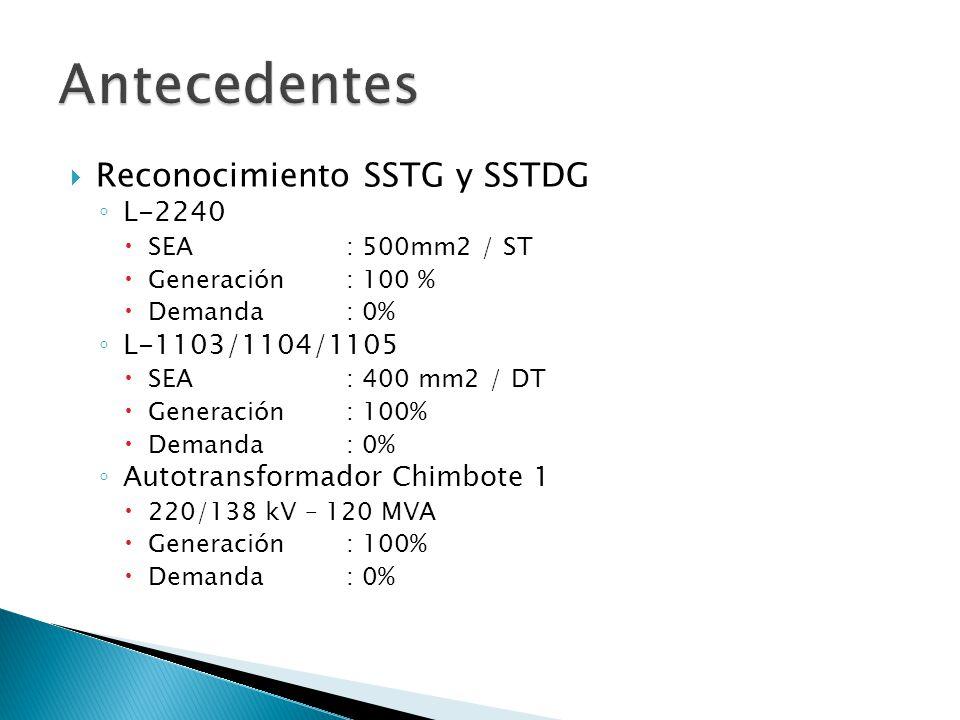 Antecedentes Reconocimiento SSTG y SSTDG L-2240 L-1103/1104/1105