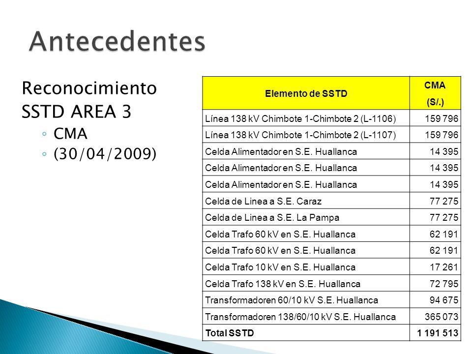 Antecedentes Reconocimiento SSTD AREA 3 CMA (30/04/2009)