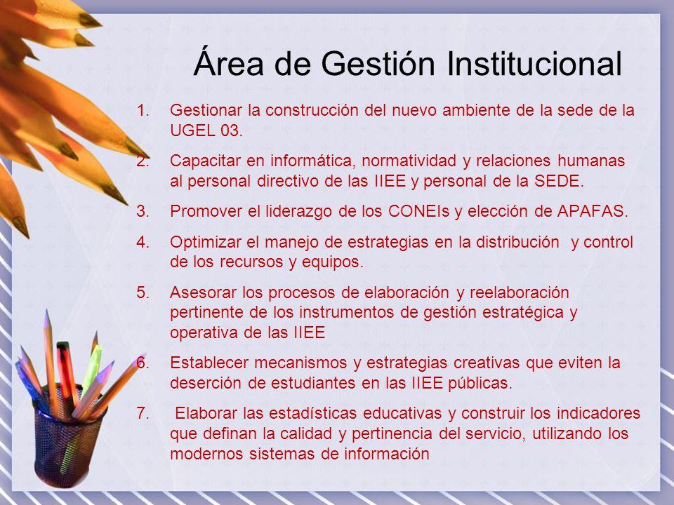 Área de Gestión Institucional