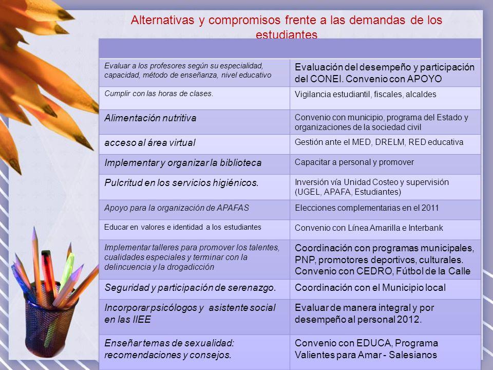 Alternativas y compromisos frente a las demandas de los estudiantes