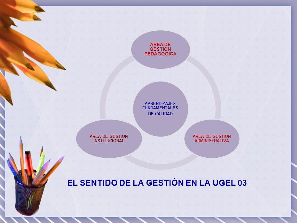 EL SENTIDO DE LA GESTIÓN EN LA UGEL 03