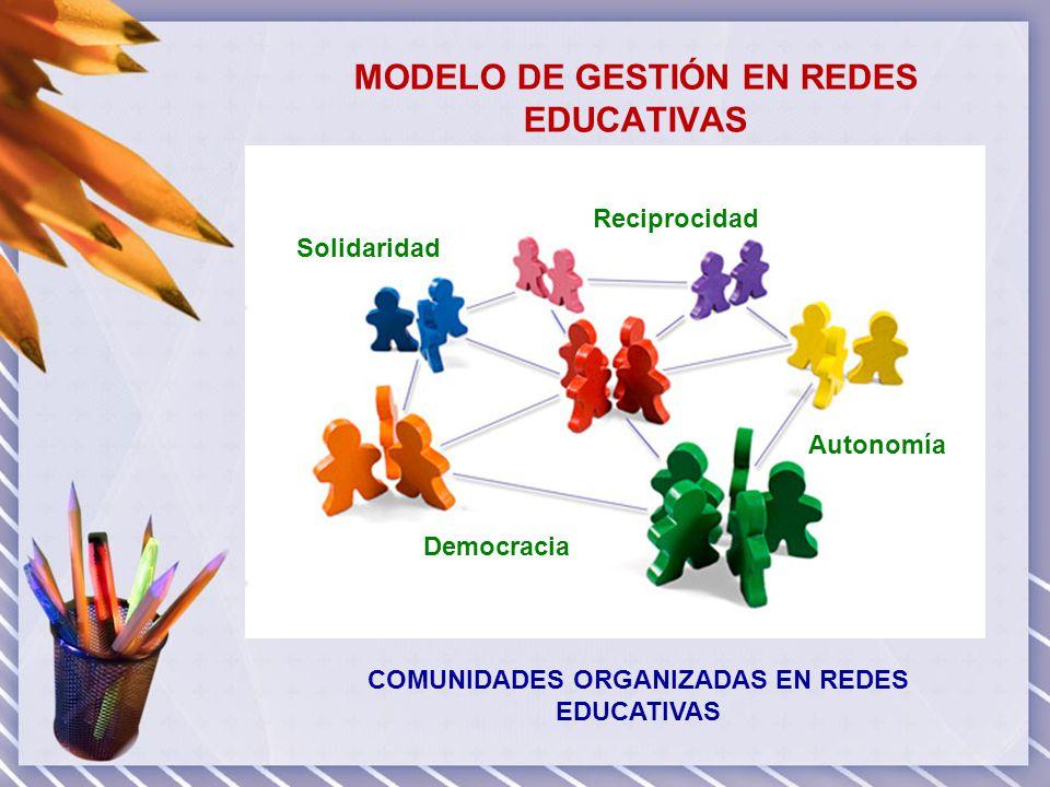 MODELO DE GESTIÓN EN REDES EDUCATIVAS