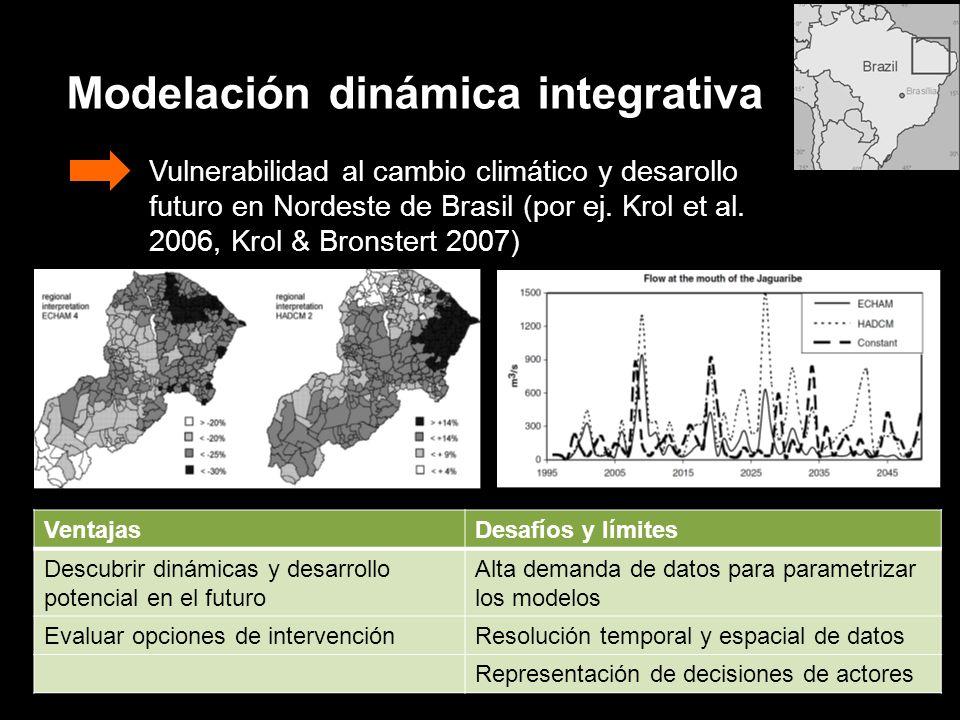 Modelación dinámica integrativa