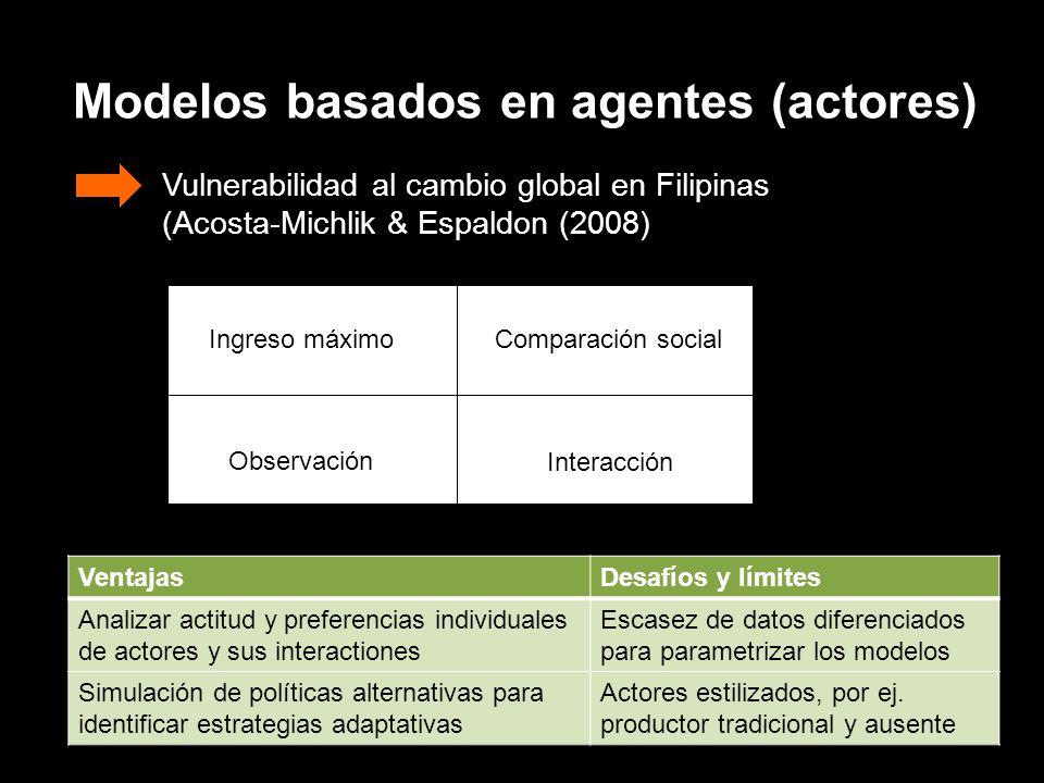 Modelos basados en agentes (actores)